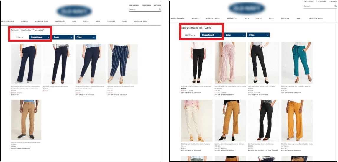 Importance of Synonyms in eCommerce site search
