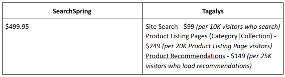 SearchSpring pricing
